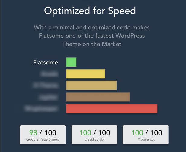 Flatsome Speed Optimization